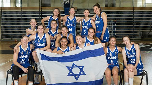 אליפות אירופה לנשים  עד גיל 20 מגיעה לאילת